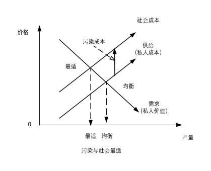 %e7%bb%8f%e6%b5%8e%e8%a1%8c%e4%b8%ba%e7%9a%84%e5%a4%96%e9%83%a8%e6%80%a7-page-1