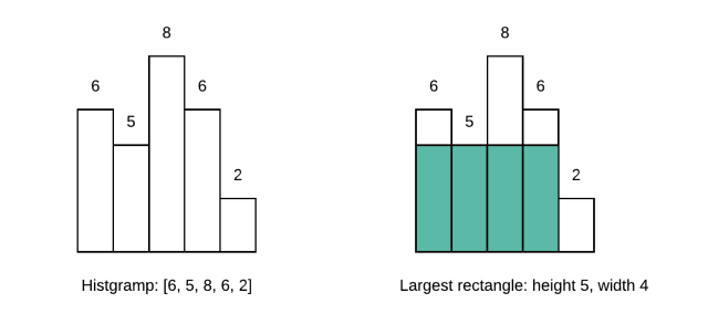 largest-rectangle-in-histogram-page-1-copy
