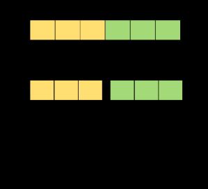 minimal-size-subarray-page-1